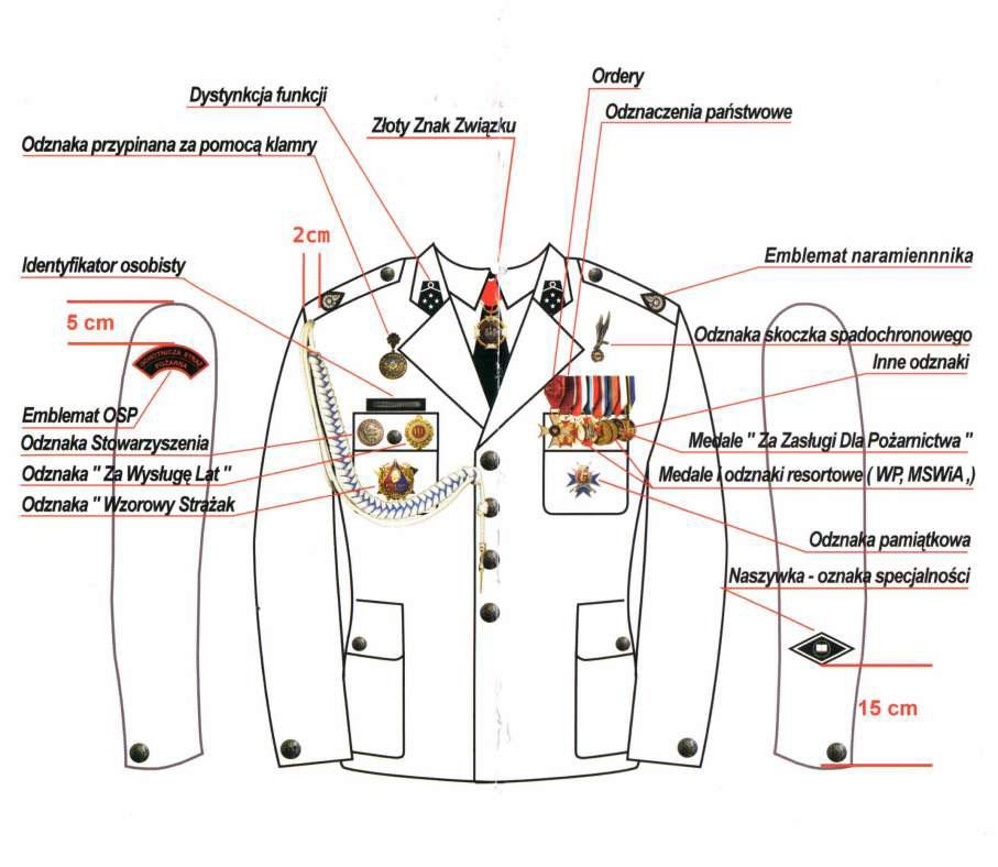 Elementy marynarki munduru OSP